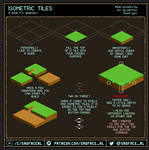 Basic Isometric Tiles, A tutorial for beginners.