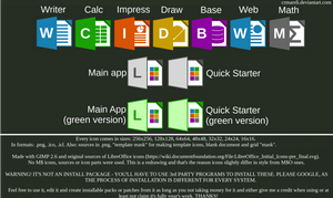 Libre Office Applications Icons