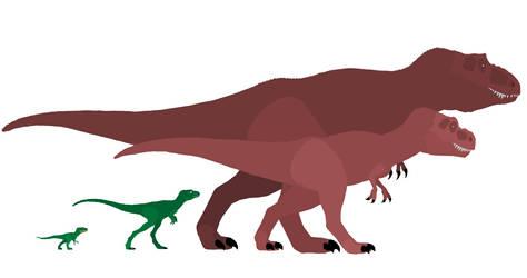 Jurassic Park Tyrannosaurus Growth Series