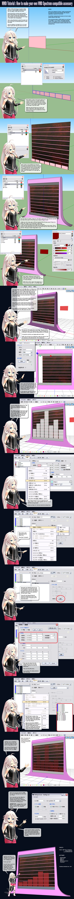 how to use mmd for beginners
