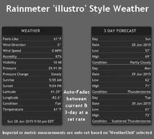 illustroWeather by Eclectic-Tech