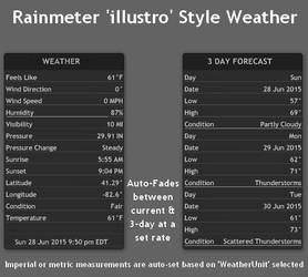 illustroWeather