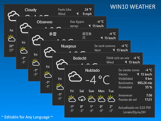Win10 Weather Stand Alone Version