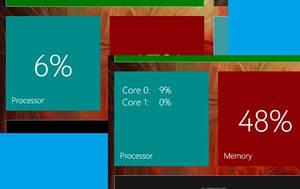 Newgen CPU widget by usteg