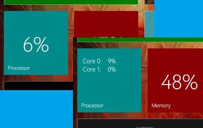 Newgen CPU widget