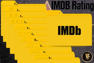 IMDB Rating folder icons
