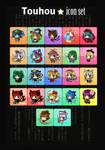 Touhou anime colour icon set
