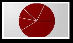 Pie chart in Flash CS3