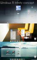 Windows 8 Infinity