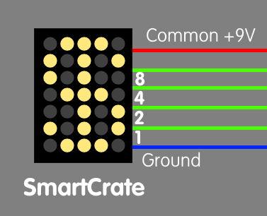 SmartCrate Design Concept