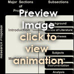 Format of Research Paper (Interactive)