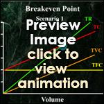 Breakeven Point (Interactive) by kfairbanks