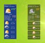 NOVA Weather