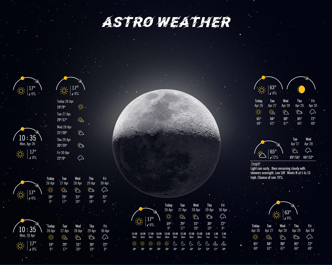 ASTRO Weather (UPDATED 23-MAR-2021)