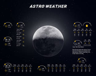 ASTRO Weather (UPDATED 2-AUG-2020) by xxenium