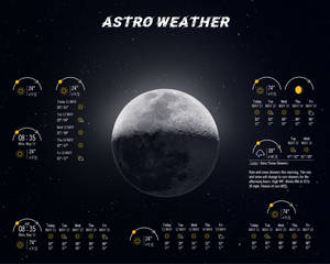 ASTRO Weather (UPDATED 21-AUG-2020)