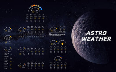 ASTRO Weather (UPDATED 17-AUG-2021)