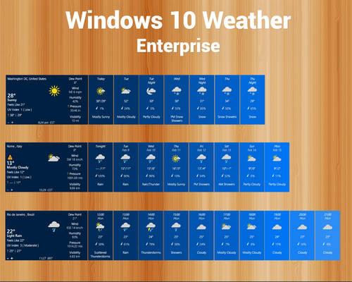 Windows 10 Weather Enterprise(UPDATED 06-APR-2021)