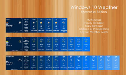 Windows 10 Weather Enterprise Edition by xxenium