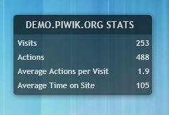 Piwik 1.0.0