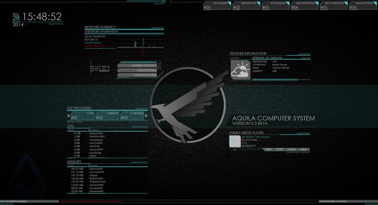 Aquila Version 0.5_BETA by Freaky333