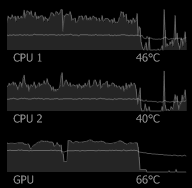 how to see the temp of my cpu