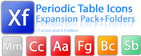 Periodic Expansion+Folders by inst1nct13