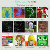 2014 summary by Caterinna