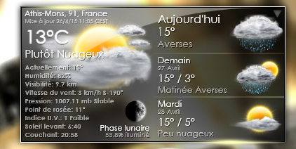Vcloudweather2 Translate French By Hmn  by hmn