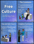 Free Culture Posters
