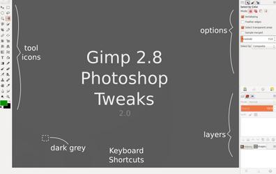 Gimp 2.8 Photoshop Tweaks