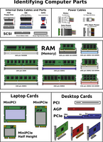 Identifying Computer Parts v2 by doctormo