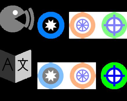 Language learning menu