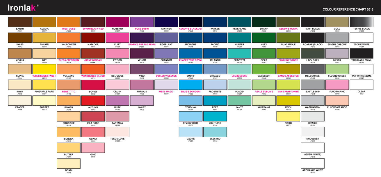 Ironlak colors photoshop swatches january 2016 by itsmejerry geenschuldenfo Choice Image
