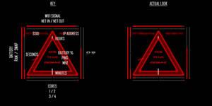 Triangle Multimeter