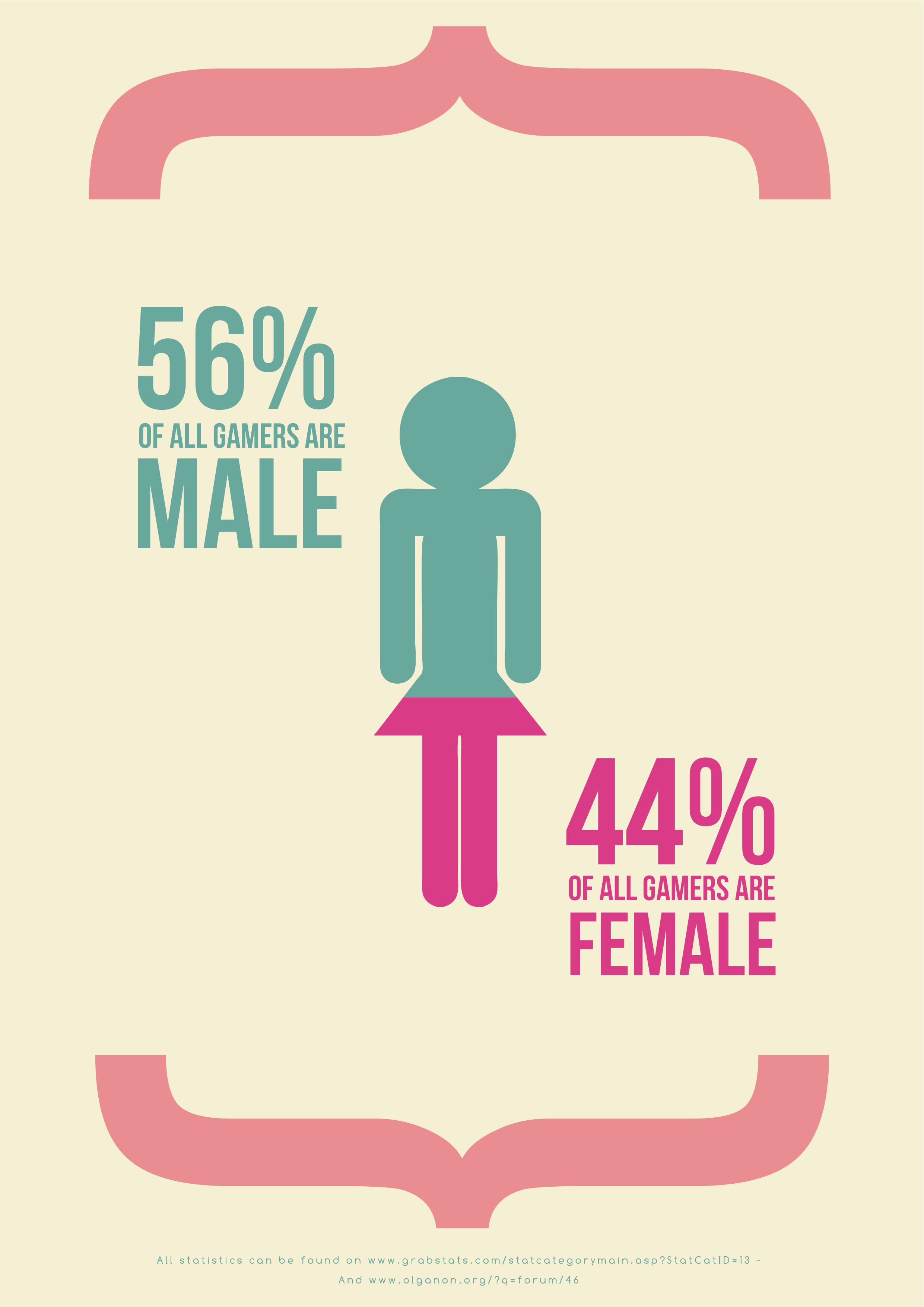 Gamasutra Marlena Skalls Blog - Representation Of Gender -3746