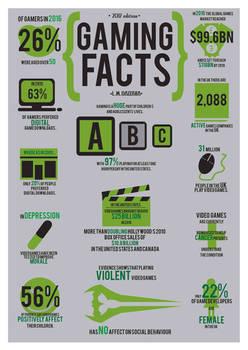 Infographic 2.0