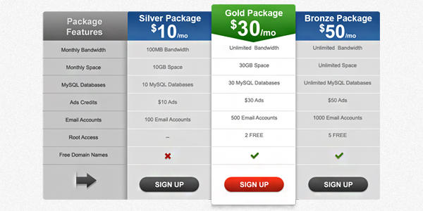 Simple Pricing Table (PSD) by softarea