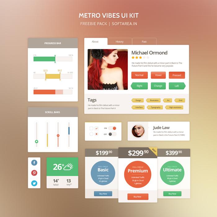 Metro Vibes UI Kit (PSD) by softarea
