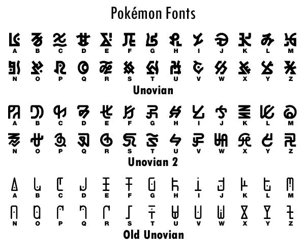 Pokemon Unovian Fonts by CalicoStonewolf