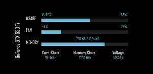 Information Overload 2.0 GPU W/ MSI