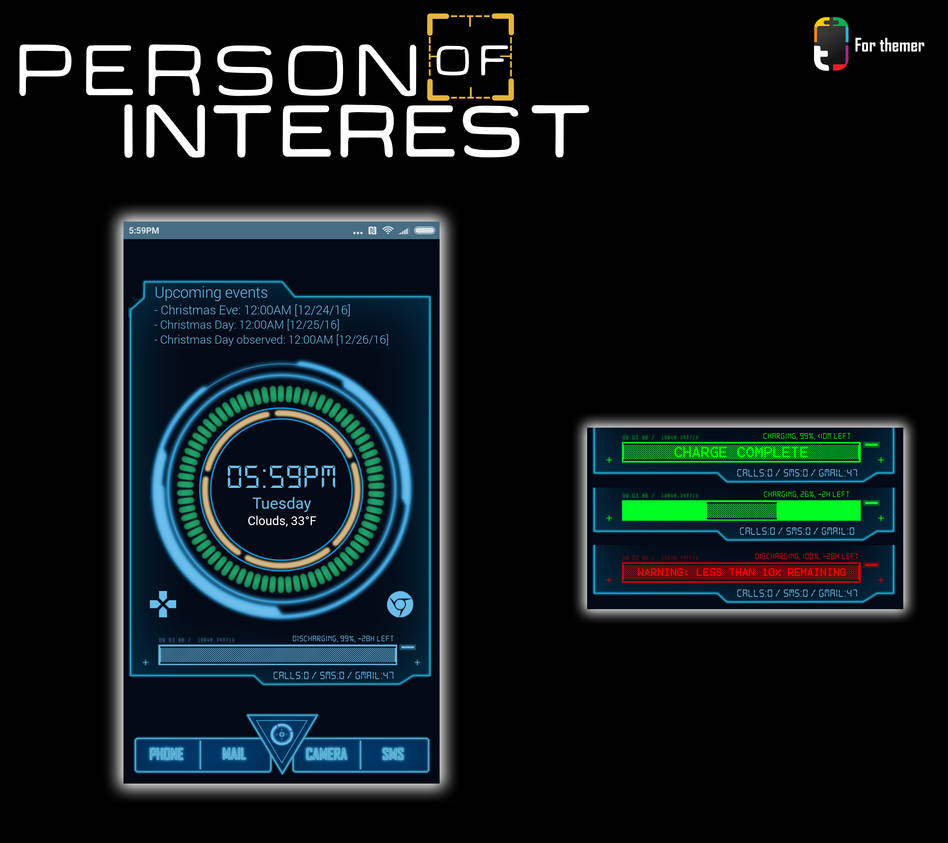 Person of Interest Theme by Sythriox on DeviantArt