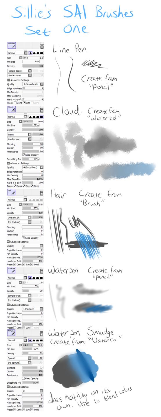 Custom Brushes - SAI by choco-kye