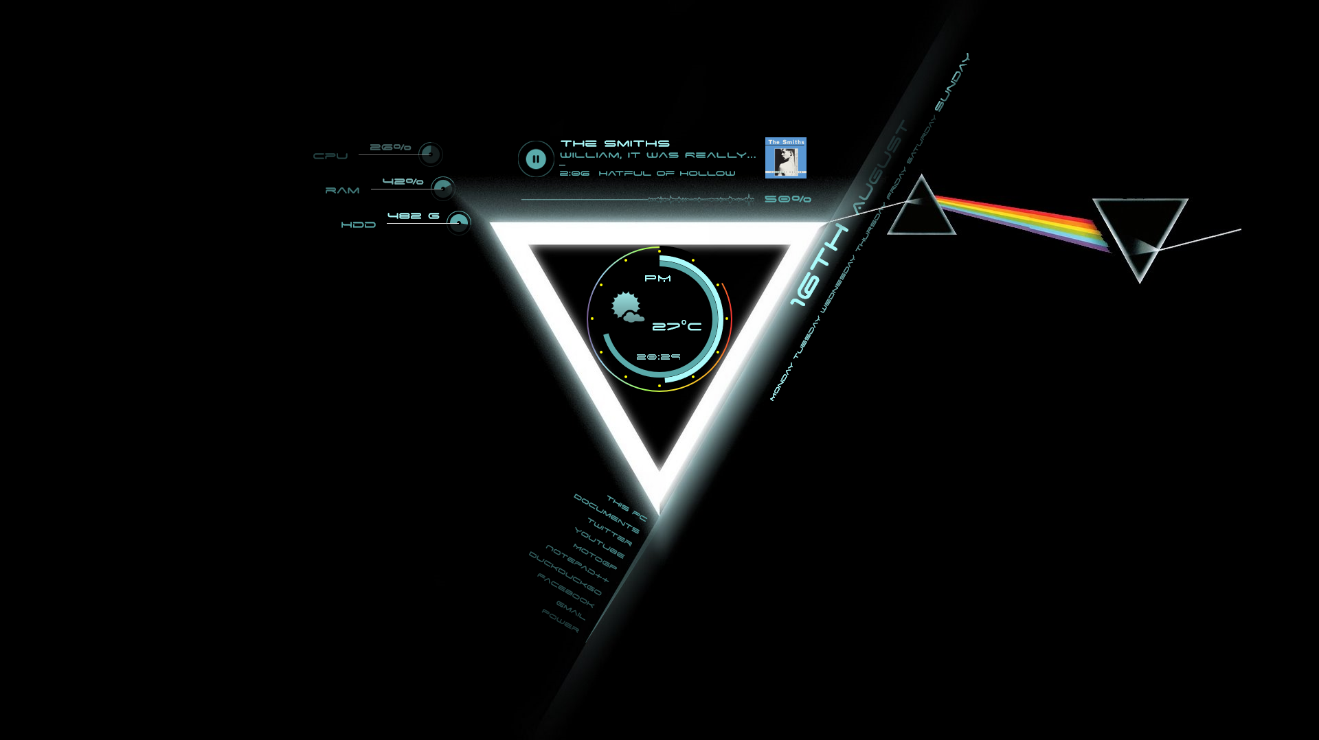 Triangle 2.0