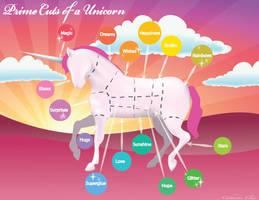 Unicorn by CatherineElias