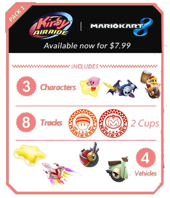 Kirby Air Ride X Mario Kart 8 by JIMBOYKELLY on DeviantArt
