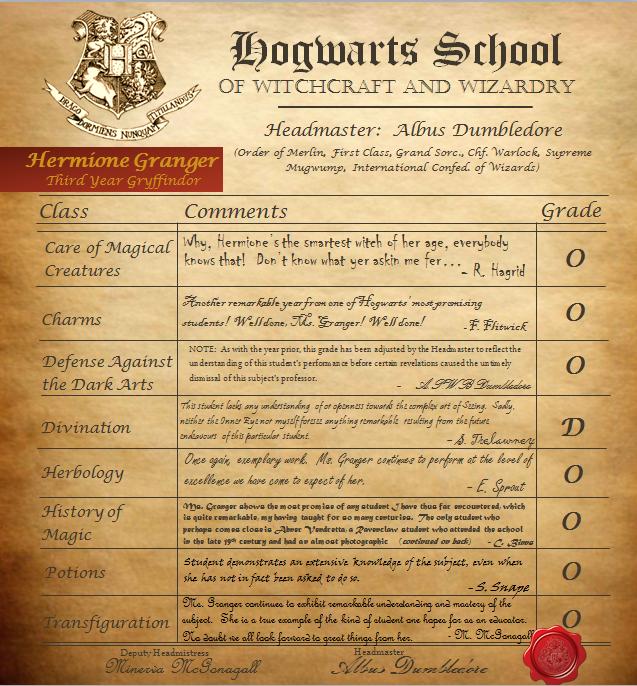 Harry Potter Book Report : Hermione granger s report card by jgurlpunkrck on deviantart