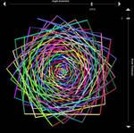 Colourful Spiral Maker