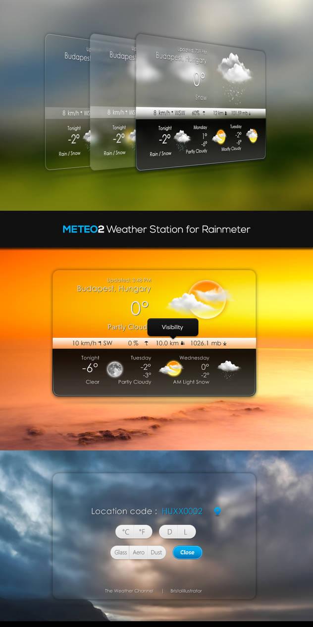 METEO2 Weather Station for Rainmeter