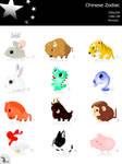 Chinese Zodiac icon set